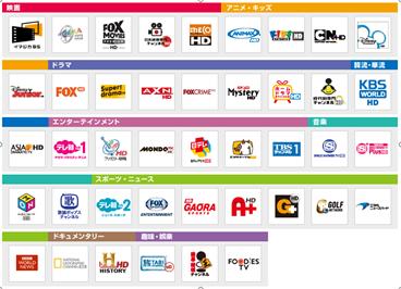 ひかりTVチャンネル
