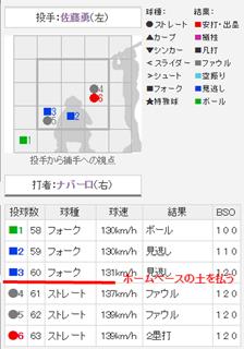 20160517tuchi