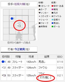 gorimatuzaka0317