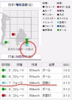 katou20170914_5daseki